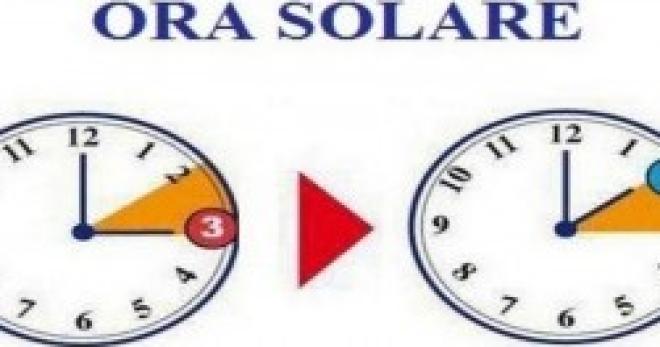 Ora solare 2014 dopodomani 26 ottobre quando cambia l for Quando torna l ora legale 2017