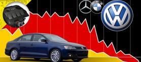 Scandalo Volkswagen: indagini in Francia, Italia ed Usa