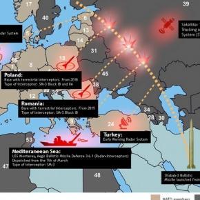 Scutul antiracheta al SUA din Europa