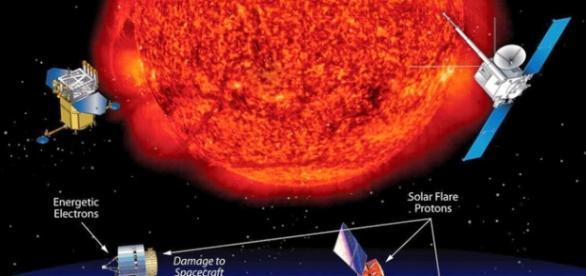 Eruptiile solare pot fi catastrofale pentru Pamant