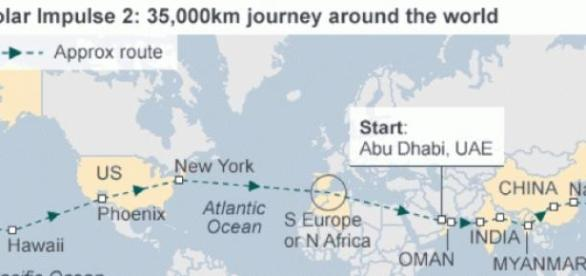 Solar Impulse-2 planned route