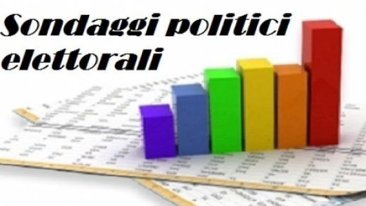 Sondaggi politici elettorali di fine giugno: intenzioni di voto Demopolis e Piepoli