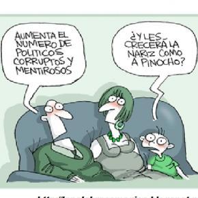 actos de corrupción en méxico ya son conocidos