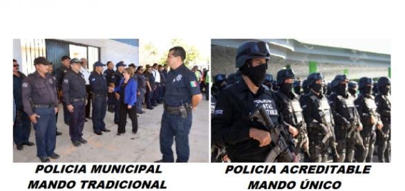 MODERNIZACIÓN DE POLICIAS EN MÉXICO