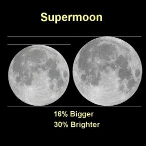 "Super Moon"" This Weekend – One Minute Astronomer - oneminuteastronomer.com"