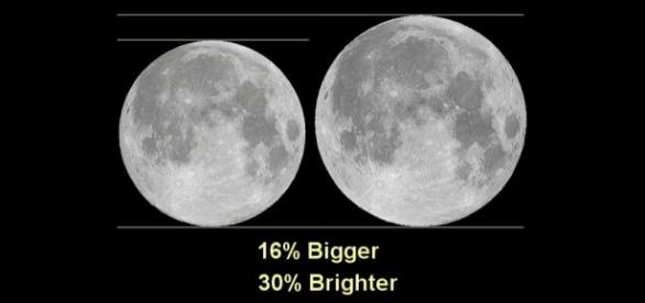 """Super Moon"""" This Weekend – One Minute Astronomer - oneminuteastronomer.com"""