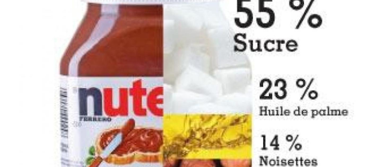 Olio di palma nella nutella ferrero spiega perch non fa male - Bagno nella nutella ...