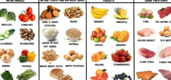 Foods Not to Eat to Lose Weight | Diet Solutions - thedietsolutionprogramreviewsx.com