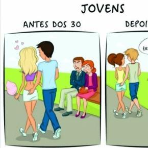 Como somos em relação aos jovens antes e depois dos 30 anos