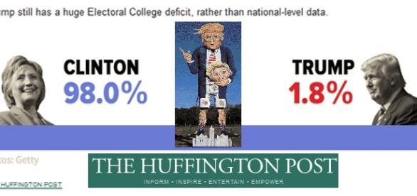 Au centre, le Trump qui sera brûlé samedi... Autour, les plus récentes prévisions en fonction des sondages État par État