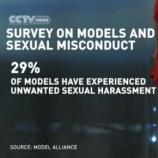 Model Alliance research on the sexual harassment issues faced. via CCTV