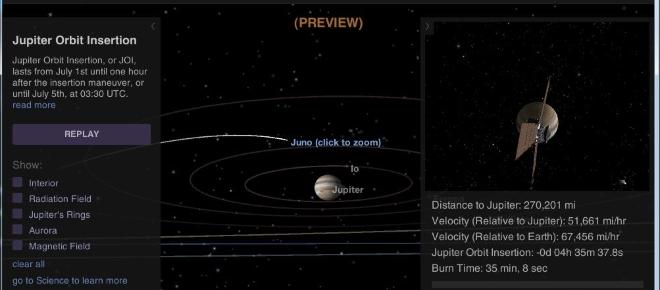 Juno will be in close approach to Jupiter tonight