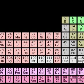 Four new elements named schools 39 ll need new periodic for Periodic table 6 year old