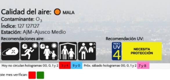 Informe de las 17:00 horas sobre calidad del aire