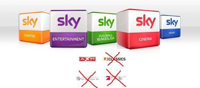 Sky erhöht Abopreise für Bestandskunden! Dafür fliegen auch noch Sender raus.