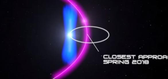 By NASA public domain via youtube video