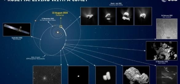 Rosetta blog: Celebrating a year at the comet - globalnewsconnect.com