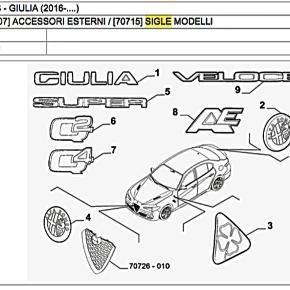 alfa romeo giulia sul web appare immagine di tutte le sigle della carrozzeria. Black Bedroom Furniture Sets. Home Design Ideas
