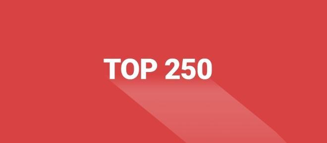 Blasting News a intrat în liga exclusivă a celor mai mari 250 de siteuri din lume