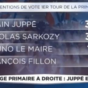 Le dernier sondage Sofres confirme celui de BVA. Et après la parution du livre de Besson, Sarkozy est « out »