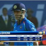 4000 ODI runs for @msdhoni in India Eng vs Ind photo screencapped from BCCI via twitter