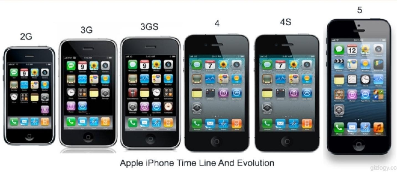 Breve história do iPhone, o celular que reinventou o telefone