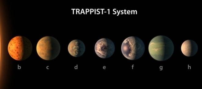 La NASA y el sistema solar de 7 planetas