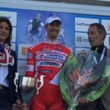 Mattia Cattaneo, prima vittoria nel ciclismo professionistico