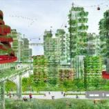 Living in a forest city could be a sustainable option soon / Photo via Stefano Boeri, https://www.stefanoboeriarchitetti.net/en/portfolios/forest-city