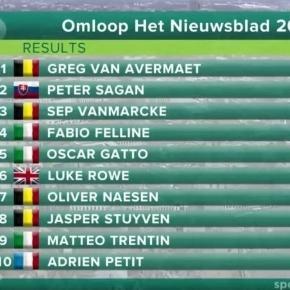 Het Nieuwsblad: Sagan da applausi, ma vince ancora Van Avermaet