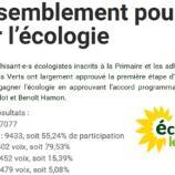 """EELV """"dégraissée"""" de diverses personnalités (passées au PS ou du côté de Mélenchon), ratifie l'accord conclu avec Benoît Hamon"""