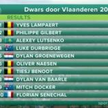 La classifica della Dwars door Vlaanderen