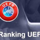 Ranking UEFA – Italia al quarto posto: quattro squadre in Champions League - La classifica