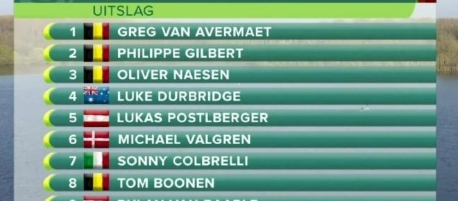 Ciclismo: Van Avermaet-Gilbert, sfida stellare ad Harelbeke