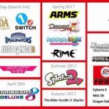 Nintendo Switch: Ecco la lineup Europea dei giochi ... - nerdmovieproductions.it