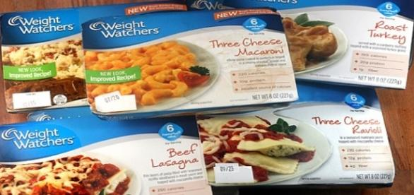 Weight Watchers hits 20 cents per share. (Google/Diginomica)