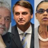 Conheça os possíveis candidatos à presidência da República em 2018 - recreiobrasil.com