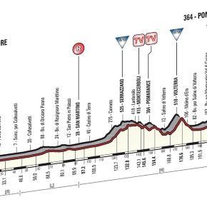 Tirreno Adriatico, la seconda tappa