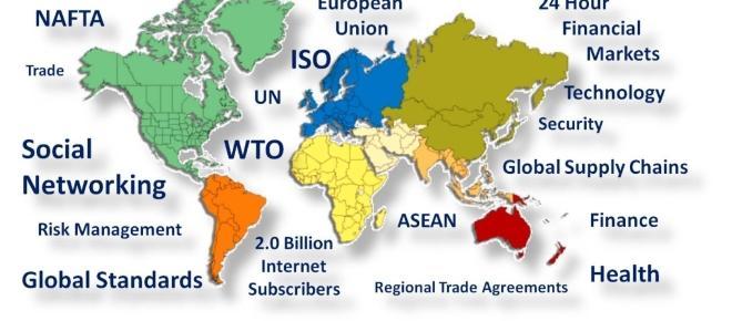 La finanza è più che mai globale, nonostante i venti di neo-protezionismo