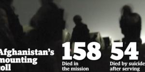 Investigation reveals 54 Canadian soldiers died by suicide after ... - theglobeandmail.com