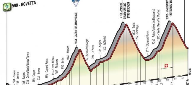 Giro d'Italia, le condizioni per la tappa dello Stelvio