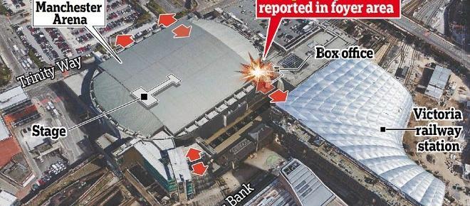Ancora terrore nel Regno Unito, attentato a Manchester