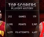 Michael Jordan and LeBron James playoff scoring comparison - TNT Youtube
