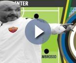 Inter, 70 milioni per Nainggolan e Rudiger