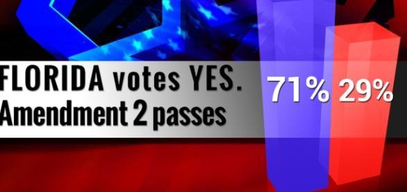 Tenth Amendment Center Blog   Florida Voters Approve Medical ... - tenthamendmentcenter.com