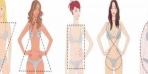 Traços da personalidade podem ser revelados pelo corpo