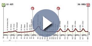 Percorso campionato italiano ciclismo 2017, con favoriti e orari tv