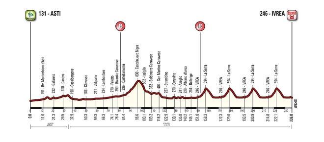 Campionati Italiani 2017 di ciclismo: percorso, orari tv e favoriti