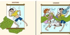 Diferenças de comportamento entre homens solteiros e casados