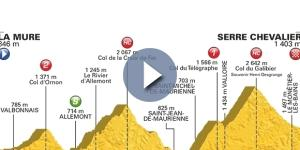 Tour de France, 17ª tappa La Mure-Serre Chevalier